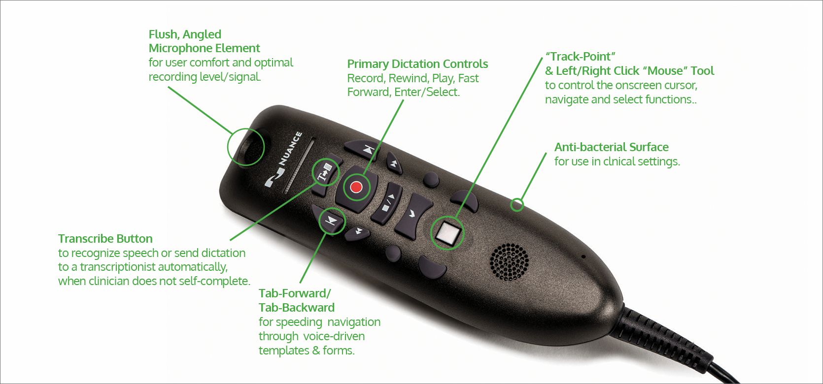 PowerMic III Features